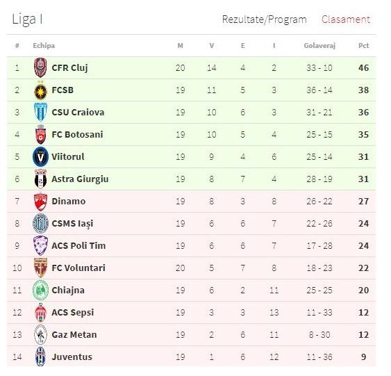 liga1 2 Dec 2017.jpg